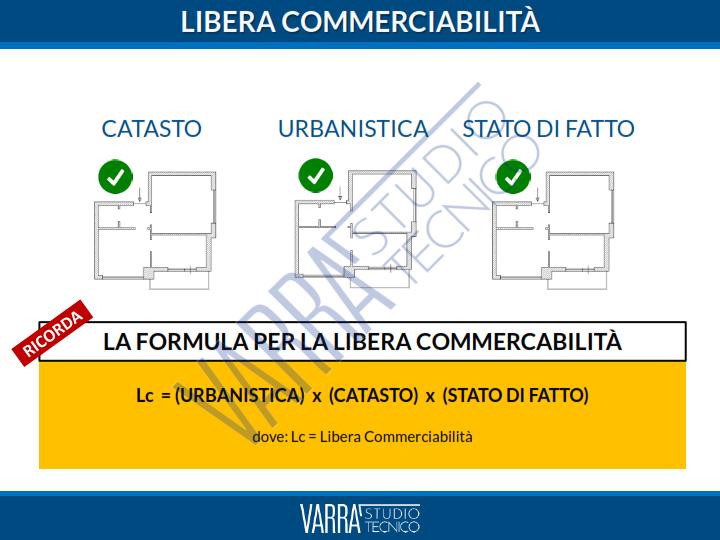 CILA Roma conformita urbanistica e catastale 002 - CILA Roma: Tutto ciò che c'è da sapere. Guida per il cittadino