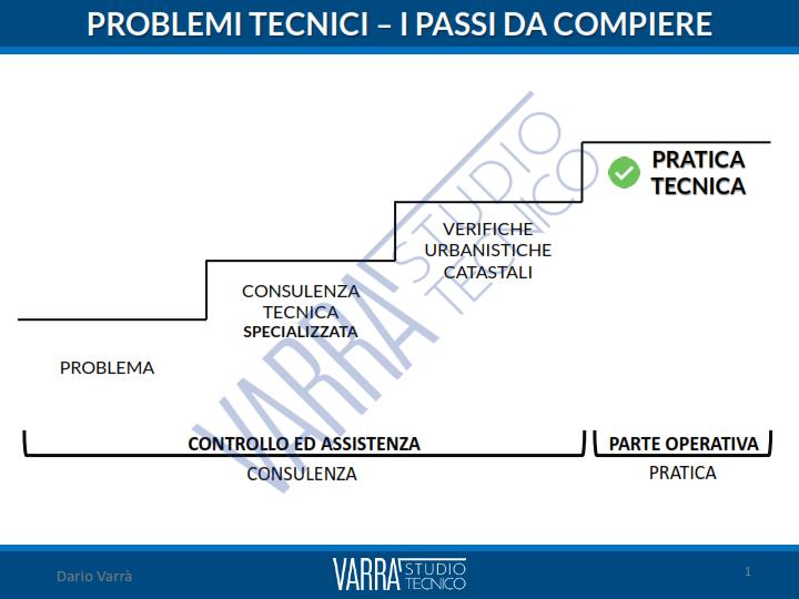 CILA Roma consulenza 001 - Cila in Sanatoria Roma: Articolo Consulenza per il Cliente