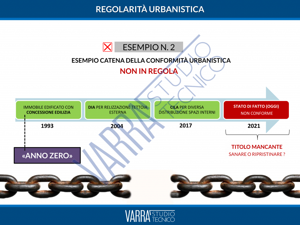 cila in sanatoria regolarita esempio 2 1024x768 - Cila in Sanatoria Roma: Articolo Consulenza per il Cliente