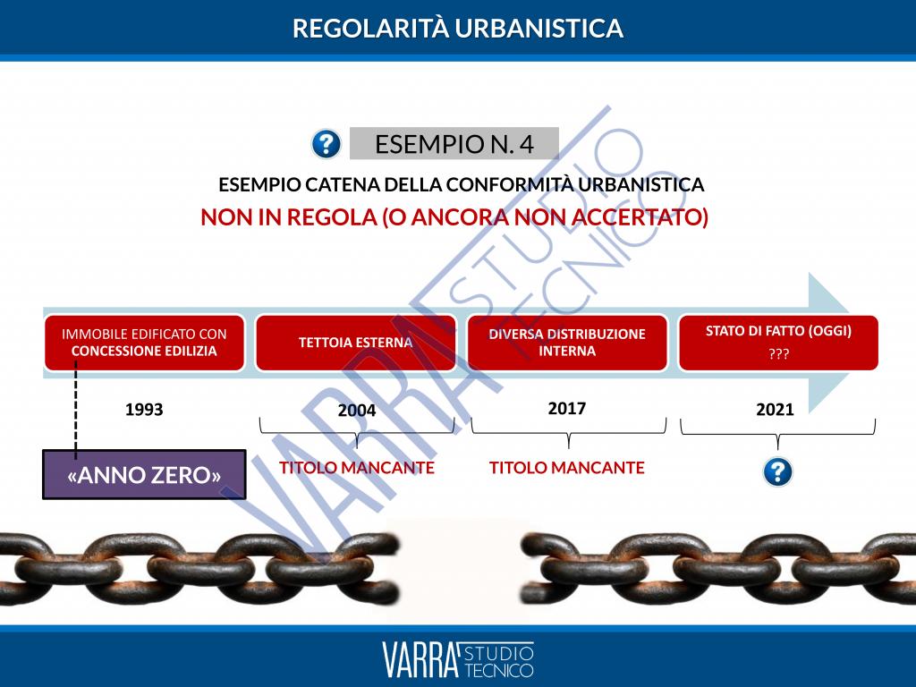 cila in sanatoria regolarita esempio 3 1024x768 - Cila in Sanatoria Roma: Articolo Consulenza per il Cliente